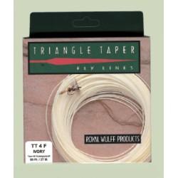 Linea Lee Wulff Triangle Taper