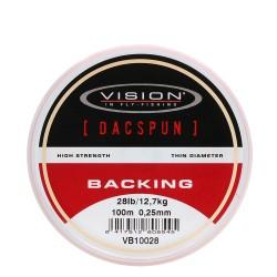 Micro Backing Vision